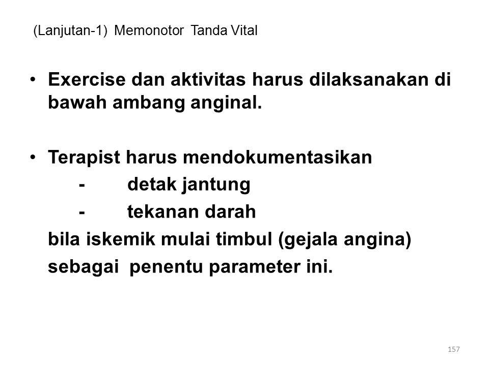 (Lanjutan-1) Memonotor Tanda Vital Exercise dan aktivitas harus dilaksanakan di bawah ambang anginal.