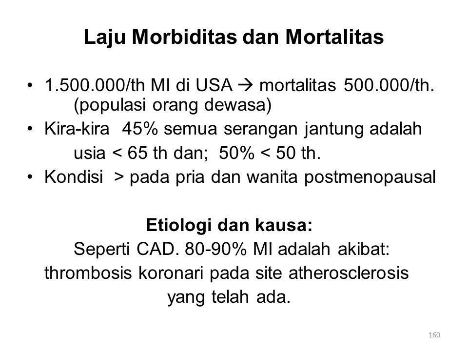 Laju Morbiditas dan Mortalitas 1.500.000/th MI di USA  mortalitas 500.000/th.