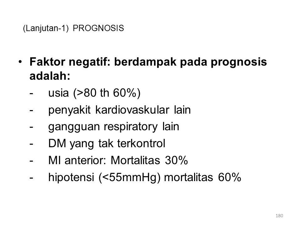 (Lanjutan-1) PROGNOSIS Faktor negatif: berdampak pada prognosis adalah: -usia (>80 th 60%) -penyakit kardiovaskular lain -gangguan respiratory lain -DM yang tak terkontrol -MI anterior: Mortalitas 30% -hipotensi (<55mmHg) mortalitas 60% 180