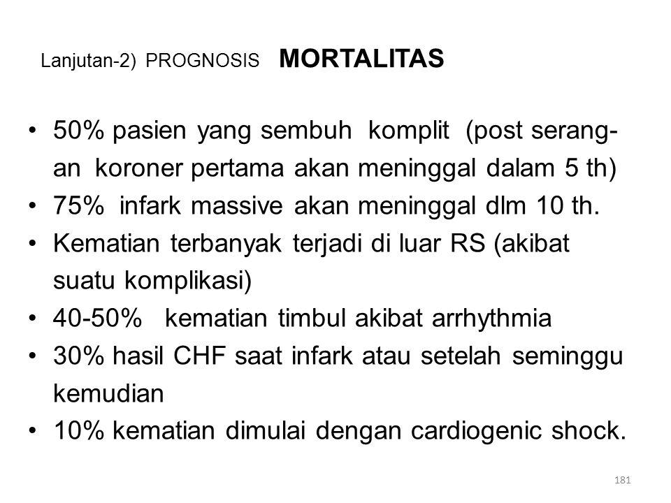 Lanjutan-2) PROGNOSIS MORTALITAS 50% pasien yang sembuh komplit (post serang- an koroner pertama akan meninggal dalam 5 th) 75% infark massive akan meninggal dlm 10 th.