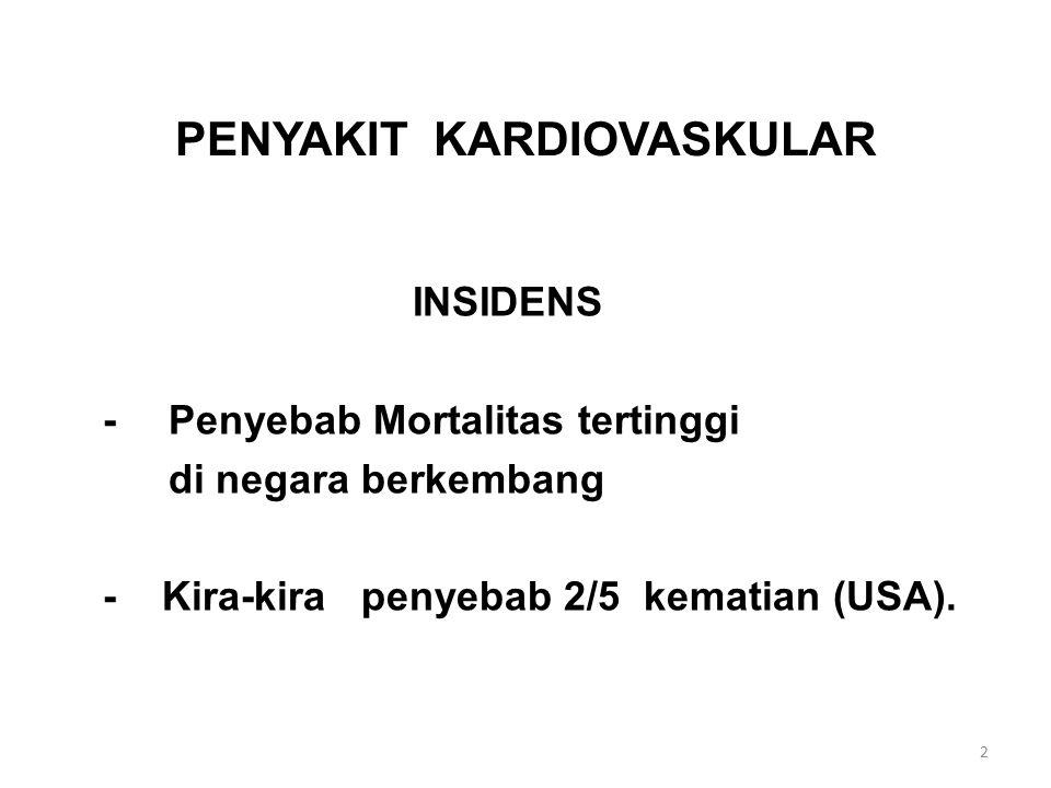 PENYAKIT KARDIOVASKULAR INSIDENS -Penyebab Mortalitas tertinggi di negara berkembang - Kira-kira penyebab 2/5 kematian (USA).
