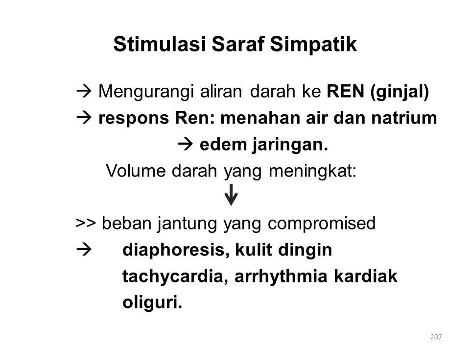 Stimulasi Saraf Simpatik  Mengurangi aliran darah ke REN (ginjal)  respons Ren: menahan air dan natrium  edem jaringan.