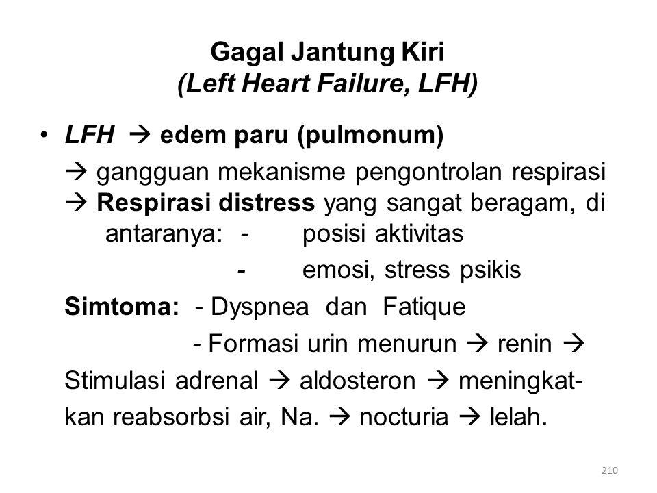 Gagal Jantung Kiri (Left Heart Failure, LFH) LFH  edem paru (pulmonum)  gangguan mekanisme pengontrolan respirasi  Respirasi distress yang sangat beragam, di antaranya: -posisi aktivitas -emosi, stress psikis Simtoma: - Dyspnea dan Fatique - Formasi urin menurun  renin  Stimulasi adrenal  aldosteron  meningkat- kan reabsorbsi air, Na.