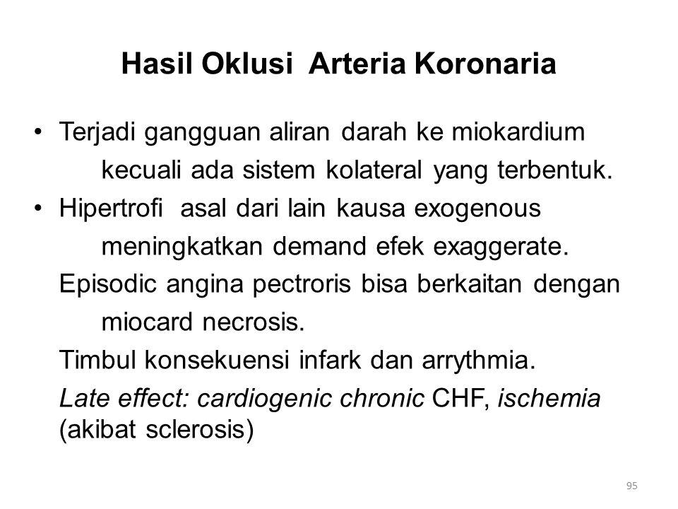 Hasil Oklusi Arteria Koronaria Terjadi gangguan aliran darah ke miokardium kecuali ada sistem kolateral yang terbentuk.