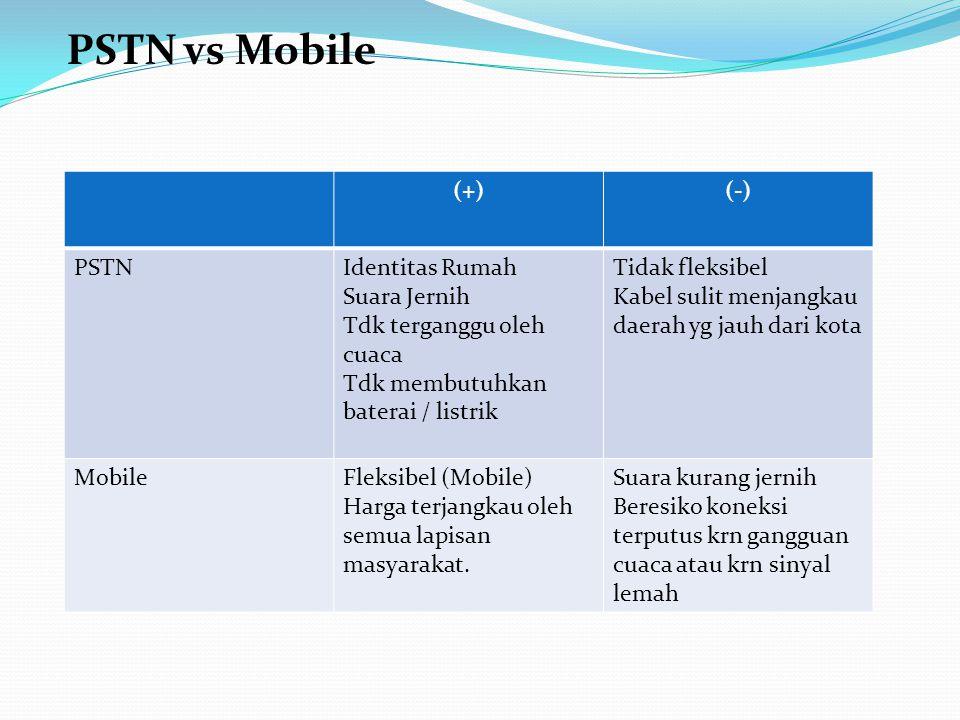PSTN vs Mobile (+)(-) PSTNIdentitas Rumah Suara Jernih Tdk terganggu oleh cuaca Tdk membutuhkan baterai / listrik Tidak fleksibel Kabel sulit menjangkau daerah yg jauh dari kota MobileFleksibel (Mobile) Harga terjangkau oleh semua lapisan masyarakat.