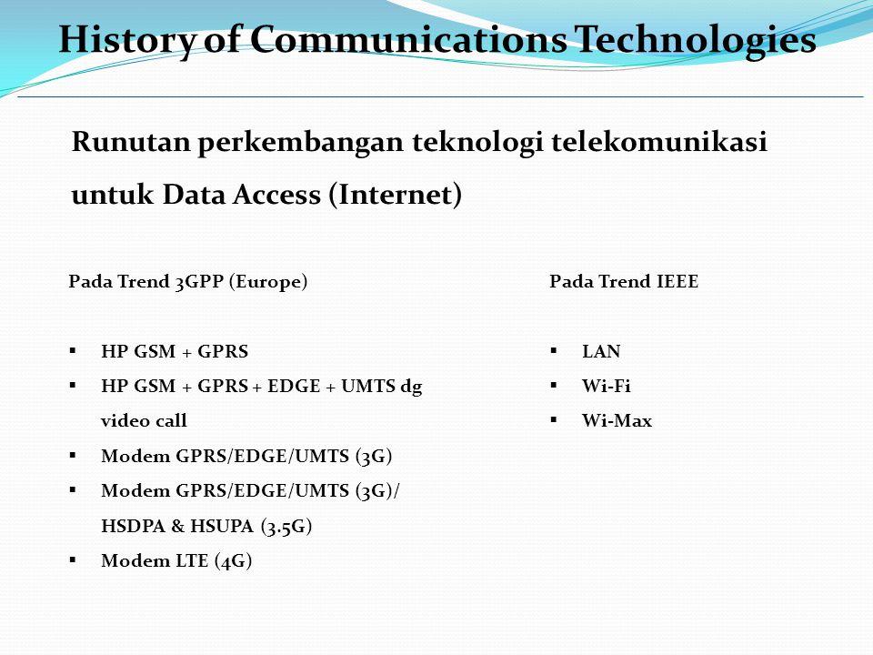 Runutan perkembangan teknologi telekomunikasi untuk Data Access (Internet) Pada Trend 3GPP (Europe)  HP GSM + GPRS  HP GSM + GPRS + EDGE + UMTS dg video call  Modem GPRS/EDGE/UMTS (3G)  Modem GPRS/EDGE/UMTS (3G)/ HSDPA & HSUPA (3.5G)  Modem LTE (4G) Pada Trend IEEE  LAN  Wi-Fi  Wi-Max History of Communications Technologies
