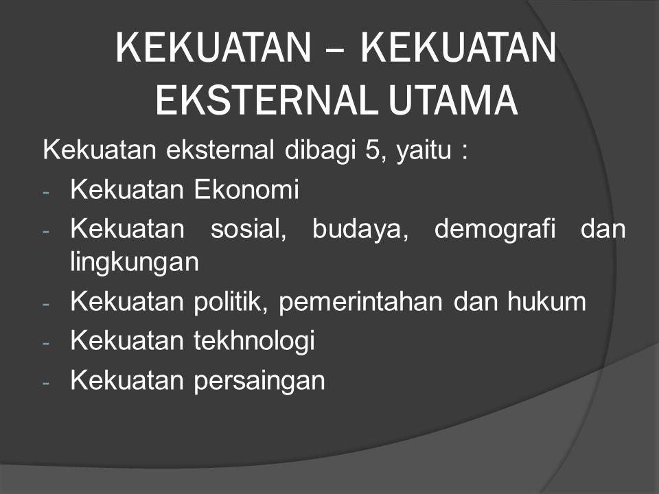 KEKUATAN – KEKUATAN EKSTERNAL UTAMA Kekuatan eksternal dibagi 5, yaitu : - Kekuatan Ekonomi - Kekuatan sosial, budaya, demografi dan lingkungan - Keku