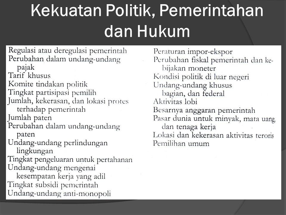 Kekuatan Politik, Pemerintahan dan Hukum