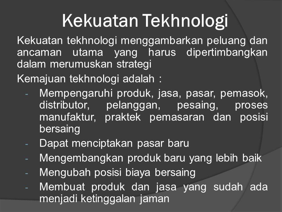 Kekuatan Tekhnologi Kekuatan tekhnologi menggambarkan peluang dan ancaman utama yang harus dipertimbangkan dalam merumuskan strategi Kemajuan tekhnolo