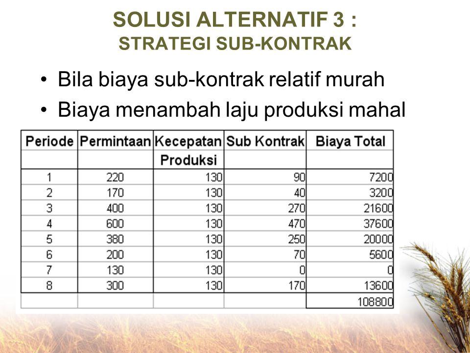 SOLUSI ALTERNATIF 3 : STRATEGI SUB-KONTRAK Bila biaya sub-kontrak relatif murah Biaya menambah laju produksi mahal