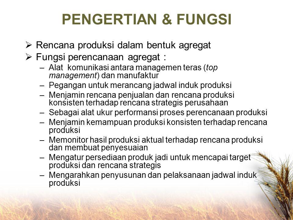 PENGERTIAN & FUNGSI  Rencana produksi dalam bentuk agregat  Fungsi perencanaan agregat : –Alat komunikasi antara managemen teras (top management) da