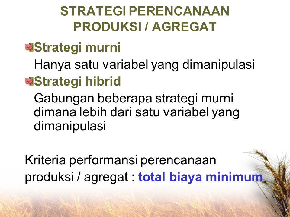 STRATEGI PERENCANAAN PRODUKSI / AGREGAT Strategi murni Hanya satu variabel yang dimanipulasi Strategi hibrid Gabungan beberapa strategi murni dimana l