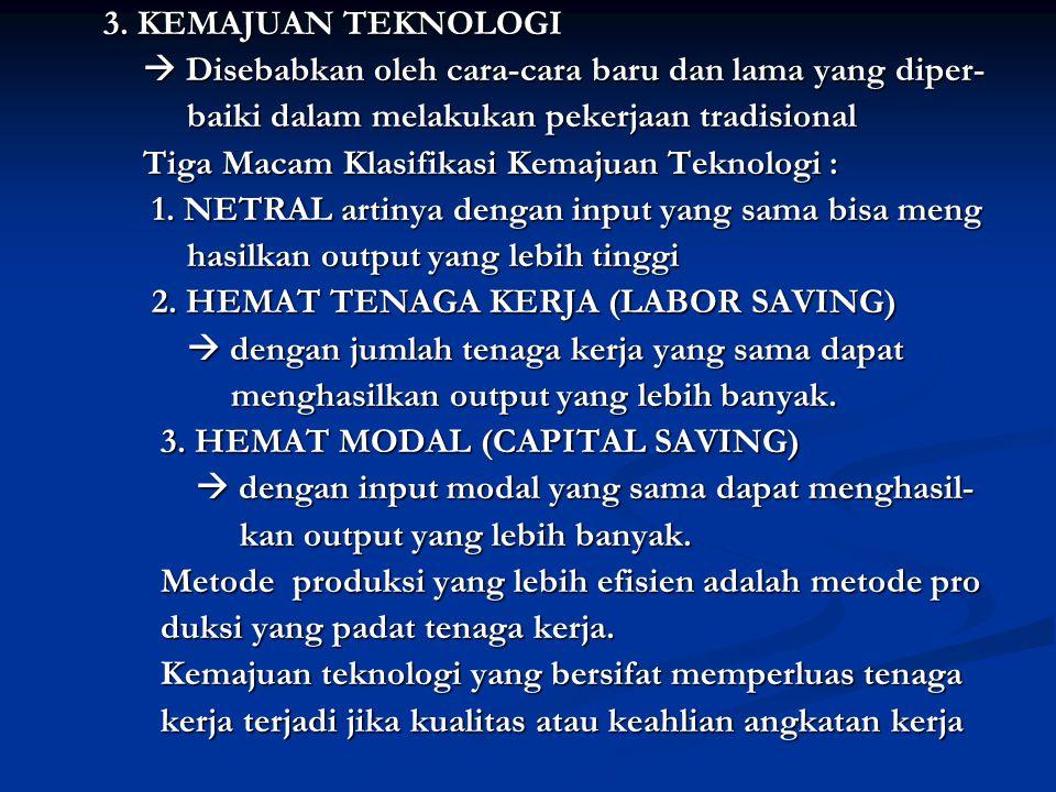 3.KEMAJUAN TEKNOLOGI 3.