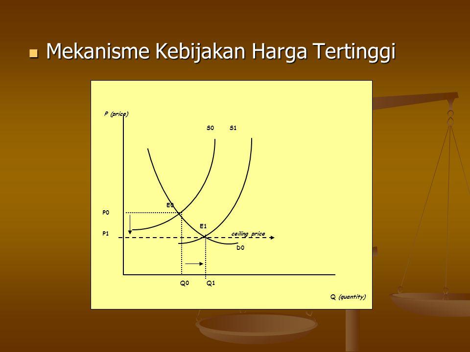 Mekanisme Kebijakan Harga Tertinggi Mekanisme Kebijakan Harga Tertinggi P (price) S0 S1 E0 P0 E1 P1 ceiling price D0 Q0 Q1 Q (quantity)