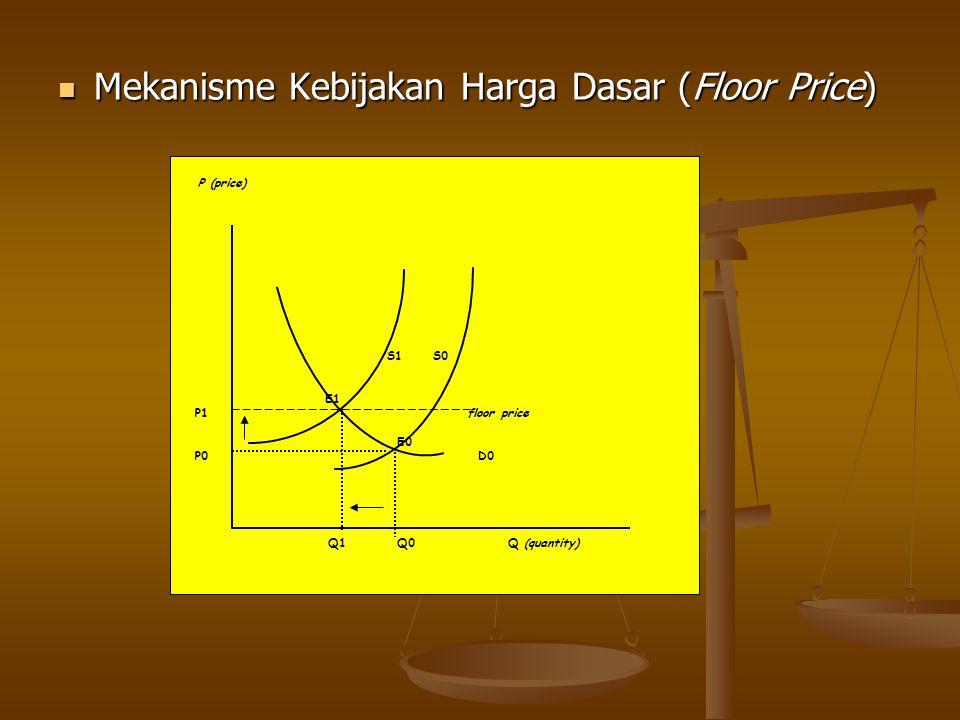 Mekanisme Kebijakan Harga Dasar (Floor Price) Mekanisme Kebijakan Harga Dasar (Floor Price) P (price) S1 S0 E1 P1 floor price E0 P0 D0 Q1 Q0 Q (quanti