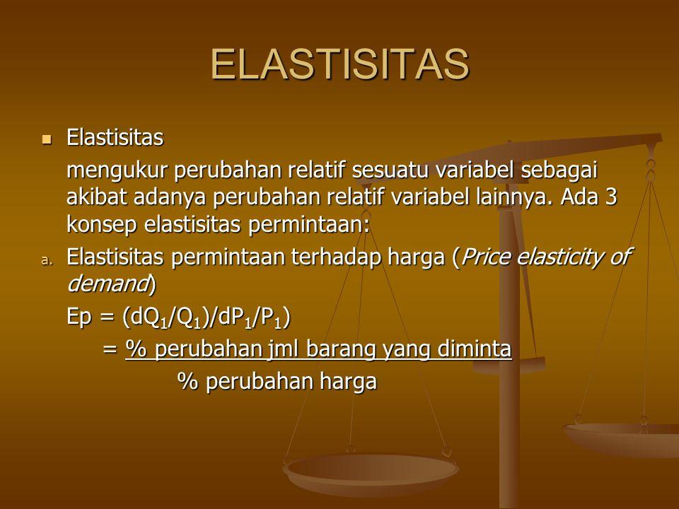 ELASTISITAS Elastisitas Elastisitas mengukur perubahan relatif sesuatu variabel sebagai akibat adanya perubahan relatif variabel lainnya. Ada 3 konsep