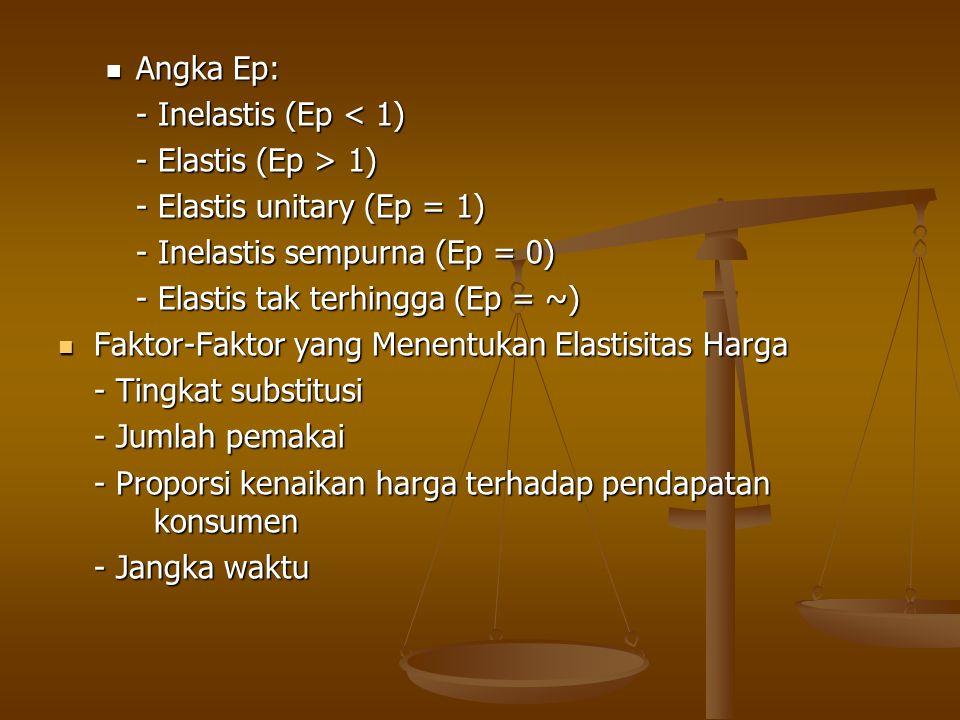 Angka Ep: Angka Ep: - Inelastis (Ep < 1) - Elastis (Ep > 1) - Elastis unitary (Ep = 1) - Inelastis sempurna (Ep = 0) - Elastis tak terhingga (Ep = ~)