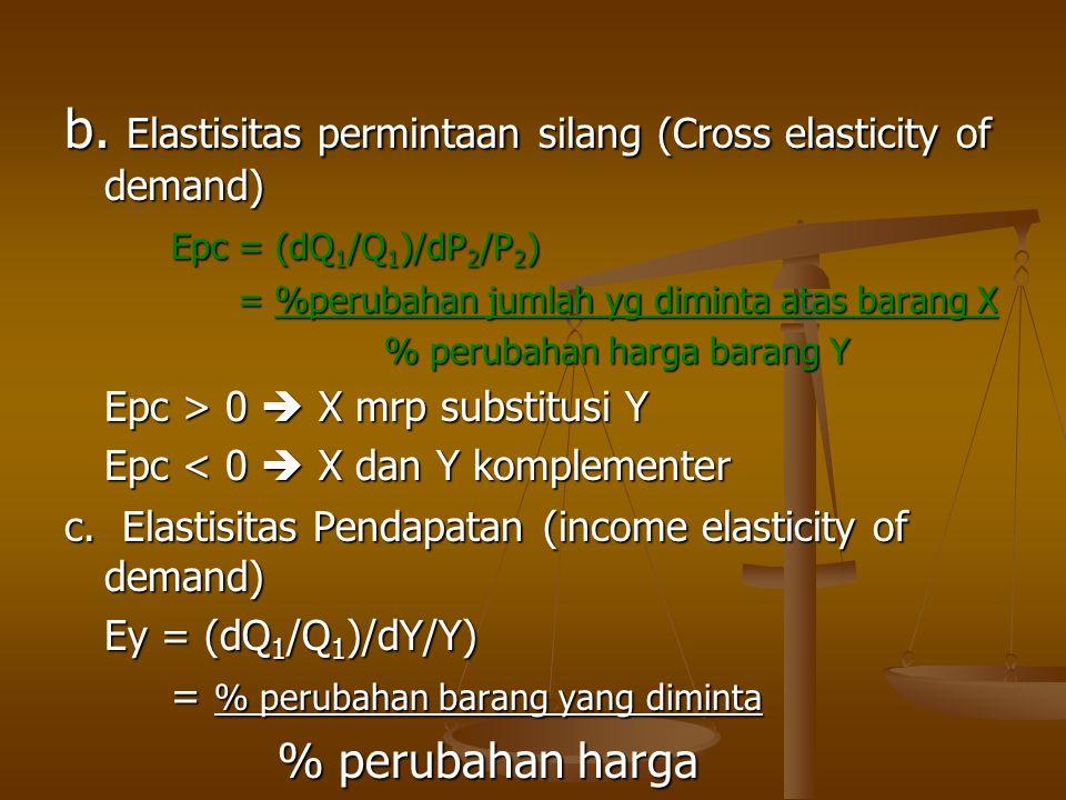b. Elastisitas permintaan silang (Cross elasticity of demand) Epc = (dQ 1 /Q 1 )/dP 2 /P 2 ) = %perubahan jumlah yg diminta atas barang X = %perubahan