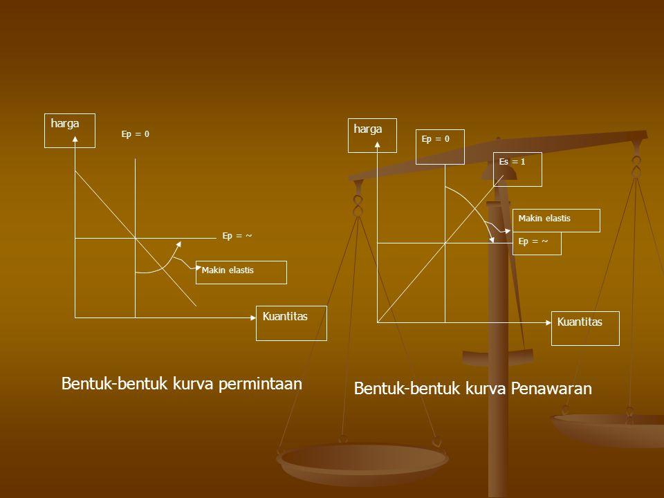 Makin elastis Ep = ~ Ep = 0 harga Kuantitas Es = 1 Bentuk-bentuk kurva permintaan Bentuk-bentuk kurva Penawaran Makin elastis Ep = ~ Ep = 0 harga Kuan