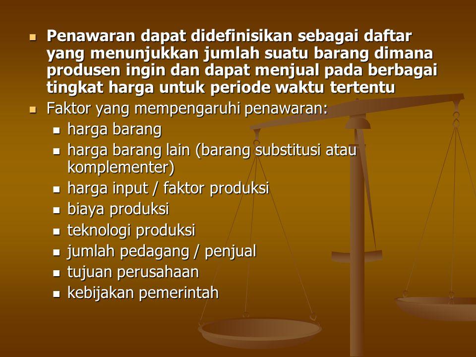 Penawaran dapat didefinisikan sebagai daftar yang menunjukkan jumlah suatu barang dimana produsen ingin dan dapat menjual pada berbagai tingkat harga