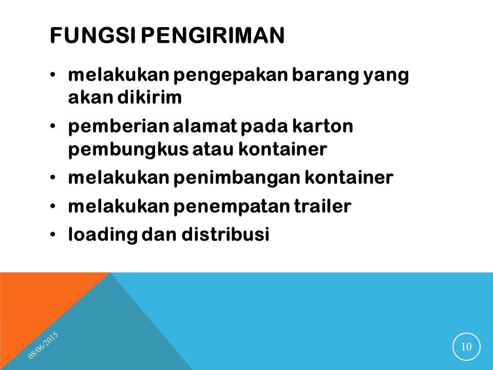 FUNGSI PENGIRIMAN melakukan pengepakan barang yang akan dikirim pemberian alamat pada karton pembungkus atau kontainer melakukan penimbangan kontainer
