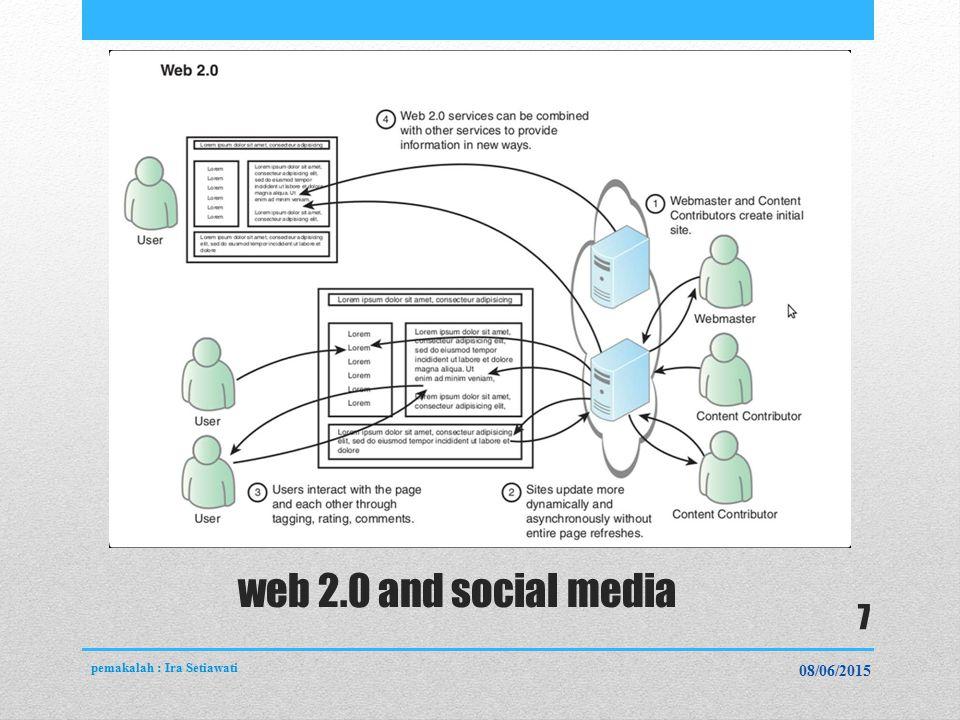 Refresh by watching the video Sample: booknity.com Peluang Bisnis Online menggunakan sosmed Refresh by watching the video 08/06/2015pemakalah : Ira Setiawati 8