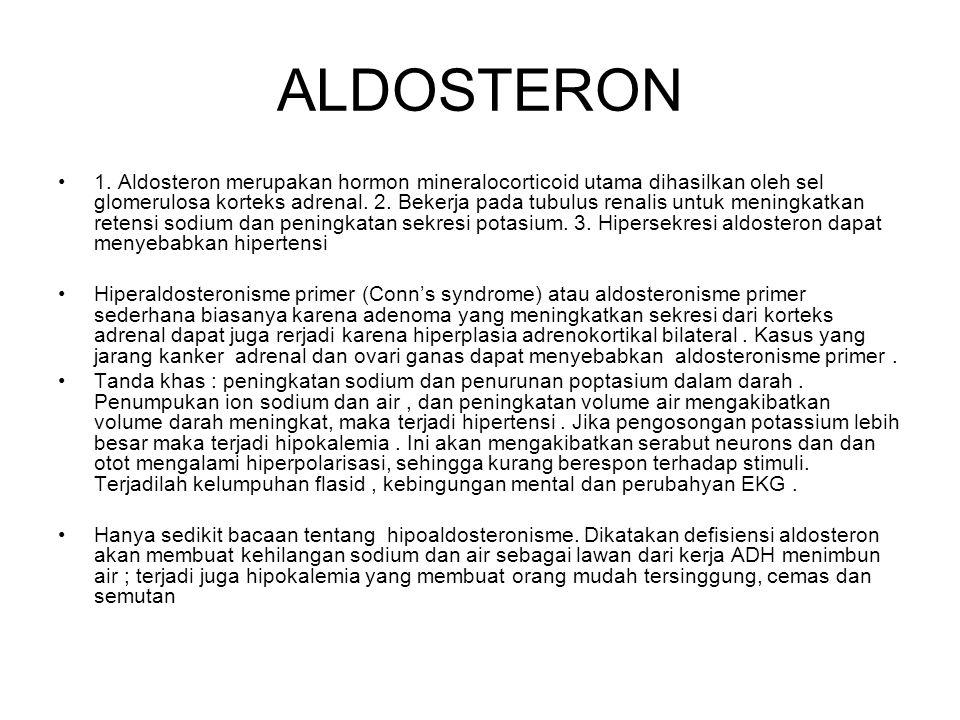ALDOSTERON 1.