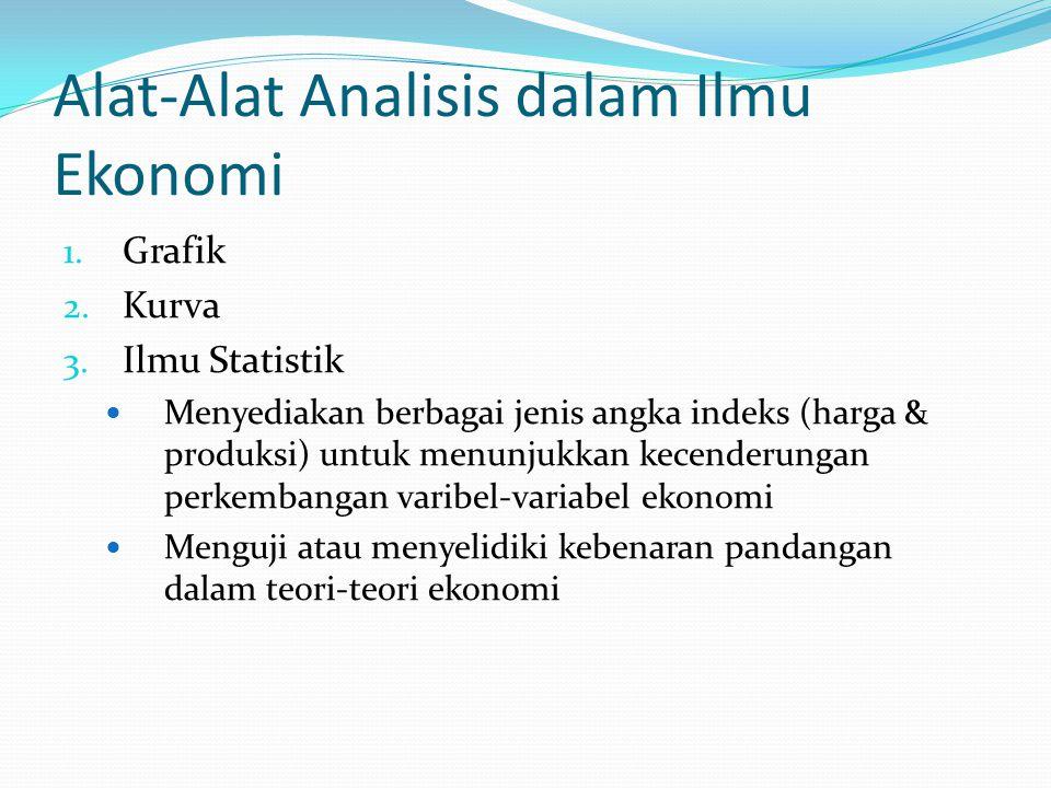 Alat-Alat Analisis dalam Ilmu Ekonomi 1. Grafik 2. Kurva 3. Ilmu Statistik Menyediakan berbagai jenis angka indeks (harga & produksi) untuk menunjukka