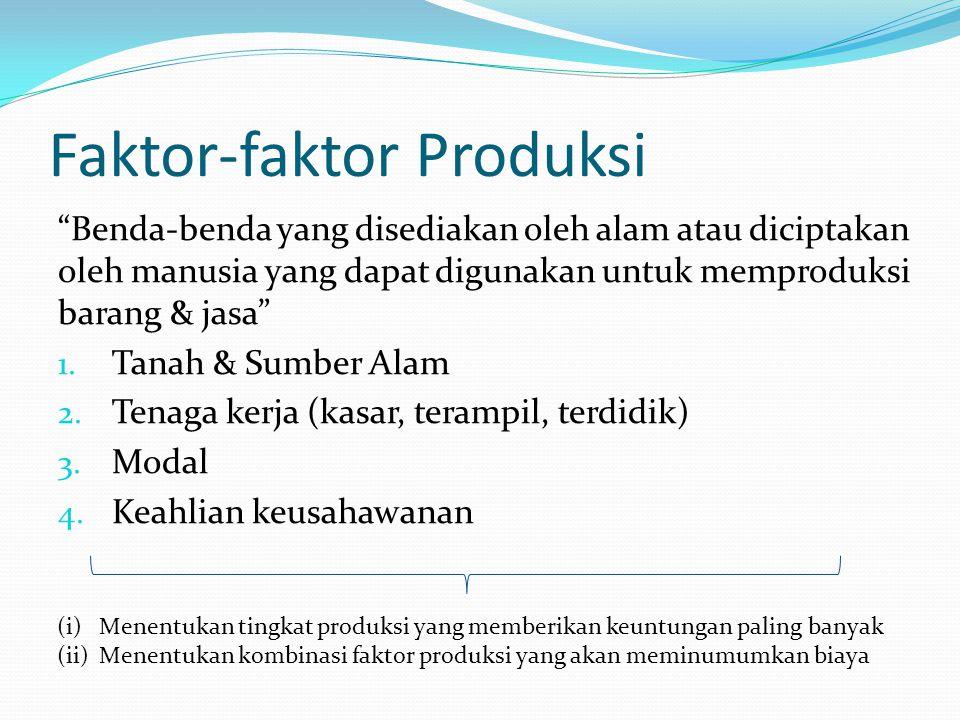 "Faktor-faktor Produksi ""Benda-benda yang disediakan oleh alam atau diciptakan oleh manusia yang dapat digunakan untuk memproduksi barang & jasa"" 1. Ta"