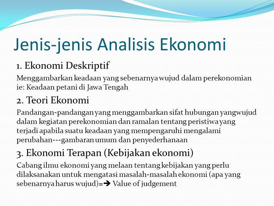 Jenis-jenis Analisis Ekonomi 1. Ekonomi Deskriptif Menggambarkan keadaan yang sebenarnya wujud dalam perekonomian ie: Keadaan petani di Jawa Tengah 2.