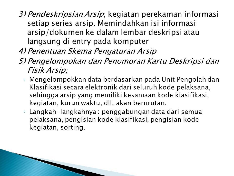 3)Pendeskripsian Arsip; kegiatan perekaman informasi setiap series arsip. Memindahkan isi informasi arsip/dokumen ke dalam lembar deskripsi atau langs