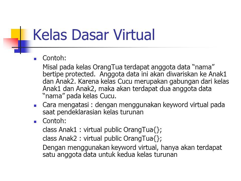"Kelas Dasar Virtual Contoh: Misal pada kelas OrangTua terdapat anggota data ""nama"" bertipe protected. Anggota data ini akan diwariskan ke Anak1 dan An"