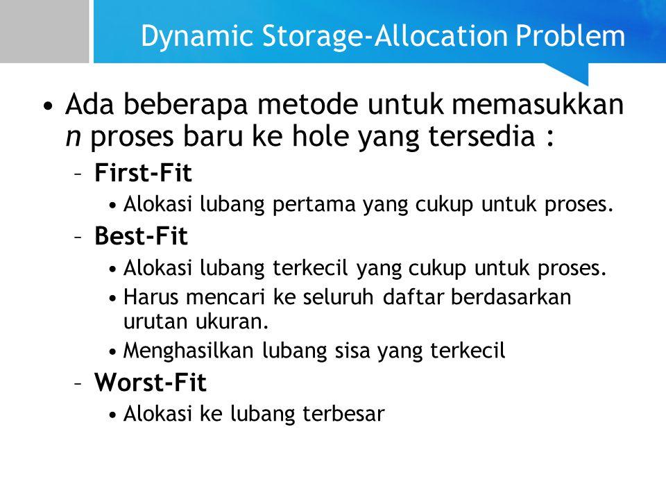 Dynamic Storage-Allocation Problem Ada beberapa metode untuk memasukkan n proses baru ke hole yang tersedia : –First-Fit Alokasi lubang pertama yang cukup untuk proses.