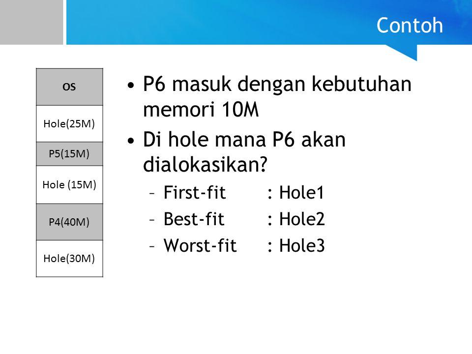 Contoh P6 masuk dengan kebutuhan memori 10M Di hole mana P6 akan dialokasikan.
