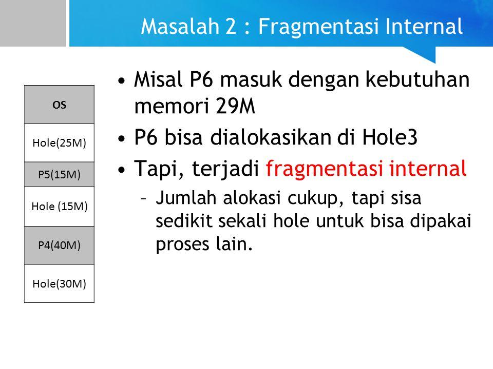 Masalah 2 : Fragmentasi Internal Misal P6 masuk dengan kebutuhan memori 29M P6 bisa dialokasikan di Hole3 Tapi, terjadi fragmentasi internal –Jumlah alokasi cukup, tapi sisa sedikit sekali hole untuk bisa dipakai proses lain.