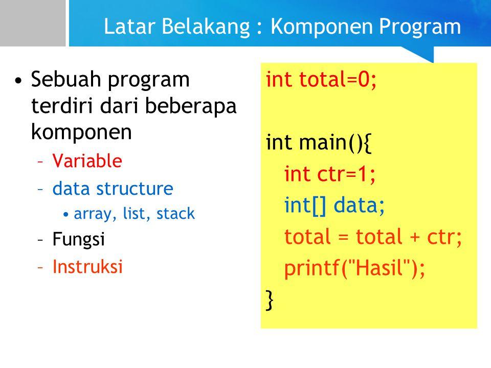 Latar Belakang : Komponen Program Sebuah program terdiri dari beberapa komponen –Variable –data structure array, list, stack –Fungsi –Instruksi int total=0; int main(){ int ctr=1; int[] data; total = total + ctr; printf( Hasil ); }