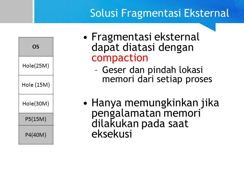 Solusi Fragmentasi Eksternal Fragmentasi eksternal dapat diatasi dengan compaction –Geser dan pindah lokasi memori dari setiap proses Hanya memungkinkan jika pengalamatan memori dilakukan pada saat eksekusi OS Hole(25M) Hole (15M) Hole(30M) P5(15M) P4(40M)