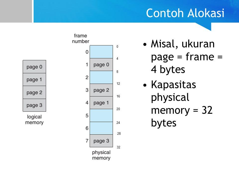 Contoh Alokasi Misal, ukuran page = frame = 4 bytes Kapasitas physical memory = 32 bytes 0 4 8 12 16 20 24 28 32