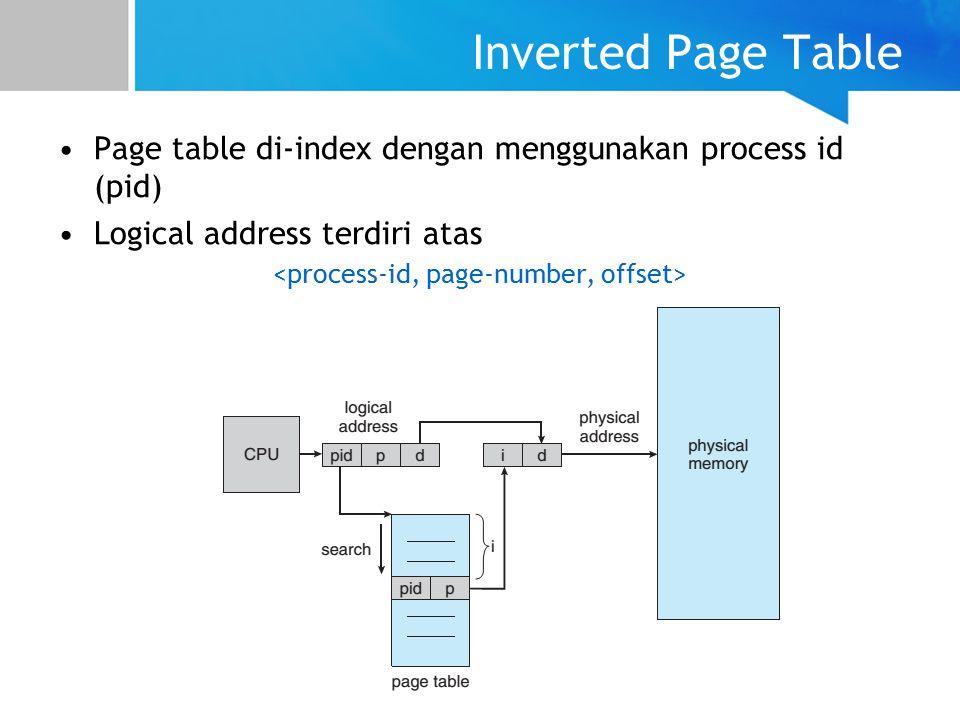 Inverted Page Table Page table di-index dengan menggunakan process id (pid) Logical address terdiri atas
