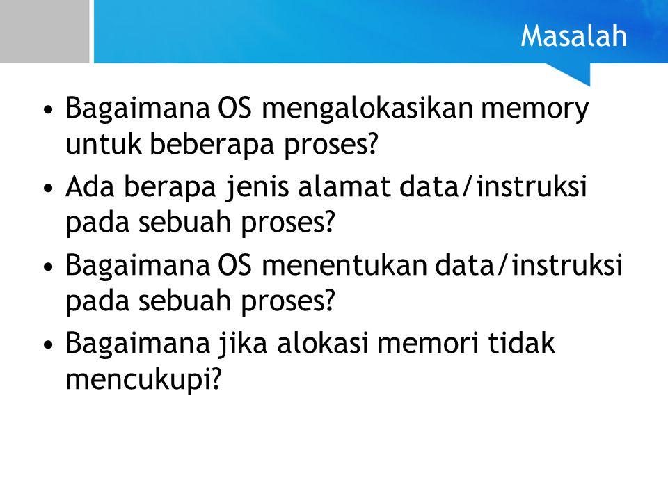 Masalah Bagaimana OS mengalokasikan memory untuk beberapa proses.
