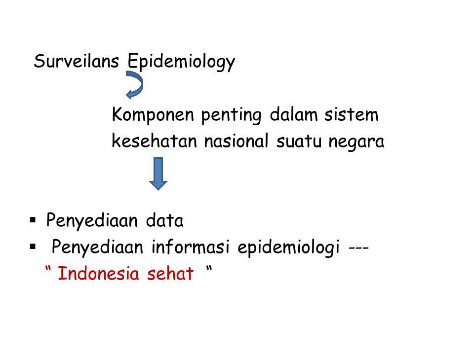 "Surveilans Epidemiology Komponen penting dalam sistem kesehatan nasional suatu negara  Penyediaan data  Penyediaan informasi epidemiologi --- "" Indo"