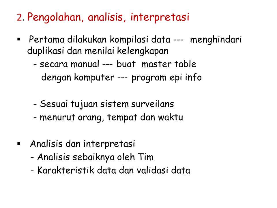 2. Pengolahan, analisis, interpretasi  Pertama dilakukan kompilasi data --- menghindari duplikasi dan menilai kelengkapan - secara manual --- buat ma