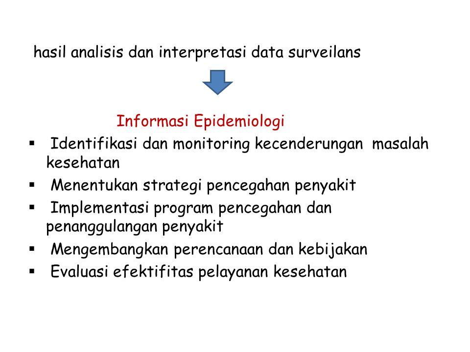 hasil analisis dan interpretasi data surveilans Informasi Epidemiologi  Identifikasi dan monitoring kecenderungan masalah kesehatan  Menentukan stra
