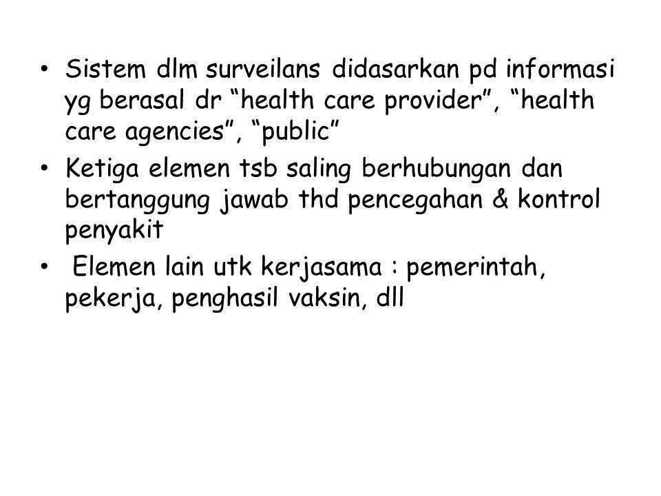 """Sistem dlm surveilans didasarkan pd informasi yg berasal dr """"health care provider"""", """"health care agencies"""", """"public"""" Ketiga elemen tsb saling berhubun"""