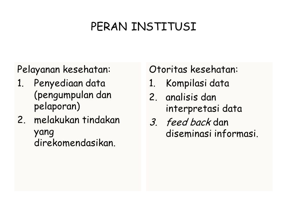 PERAN INSTITUSI Pelayanan kesehatan: 1.Penyediaan data (pengumpulan dan pelaporan) 2.melakukan tindakan yang direkomendasikan. Otoritas kesehatan: 1.K