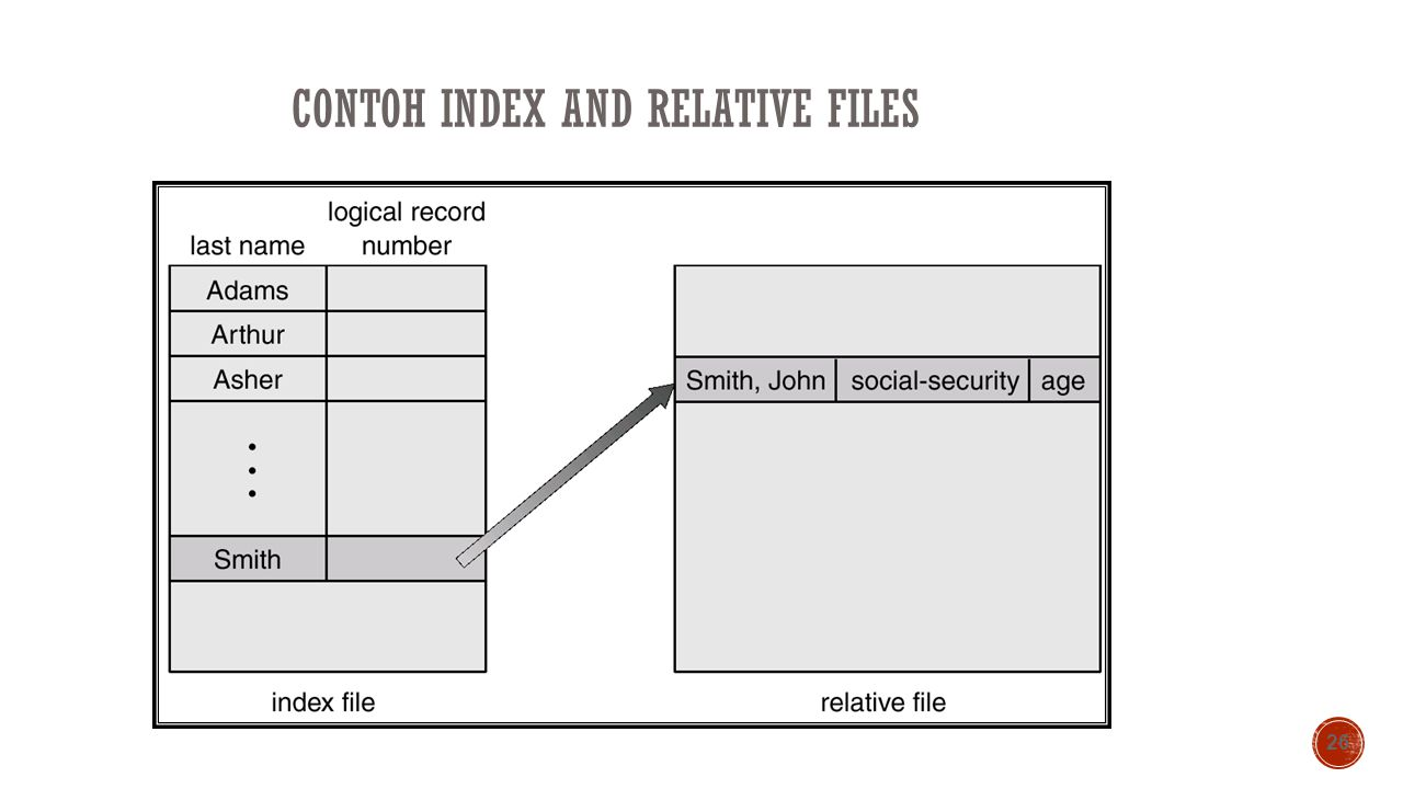 CONTOH INDEX AND RELATIVE FILES 26