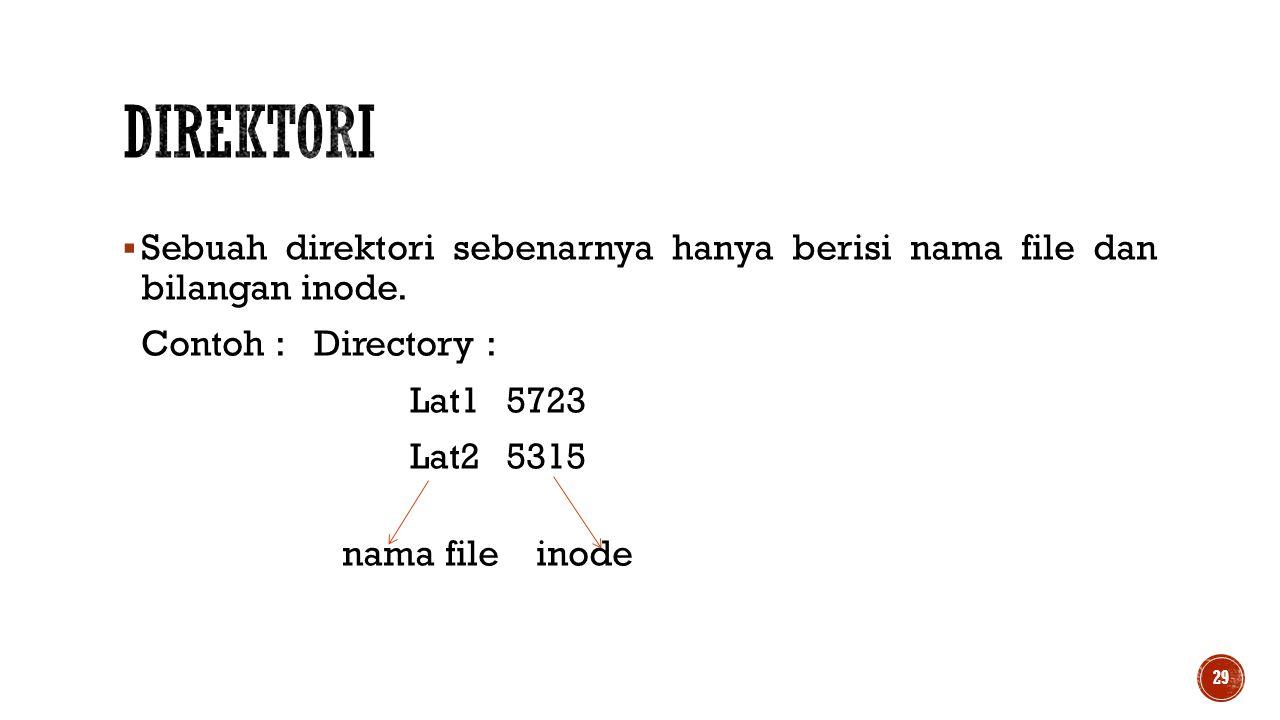  Sebuah direktori sebenarnya hanya berisi nama file dan bilangan inode. Contoh : Directory : Lat1 5723 Lat25315 nama file inode 29