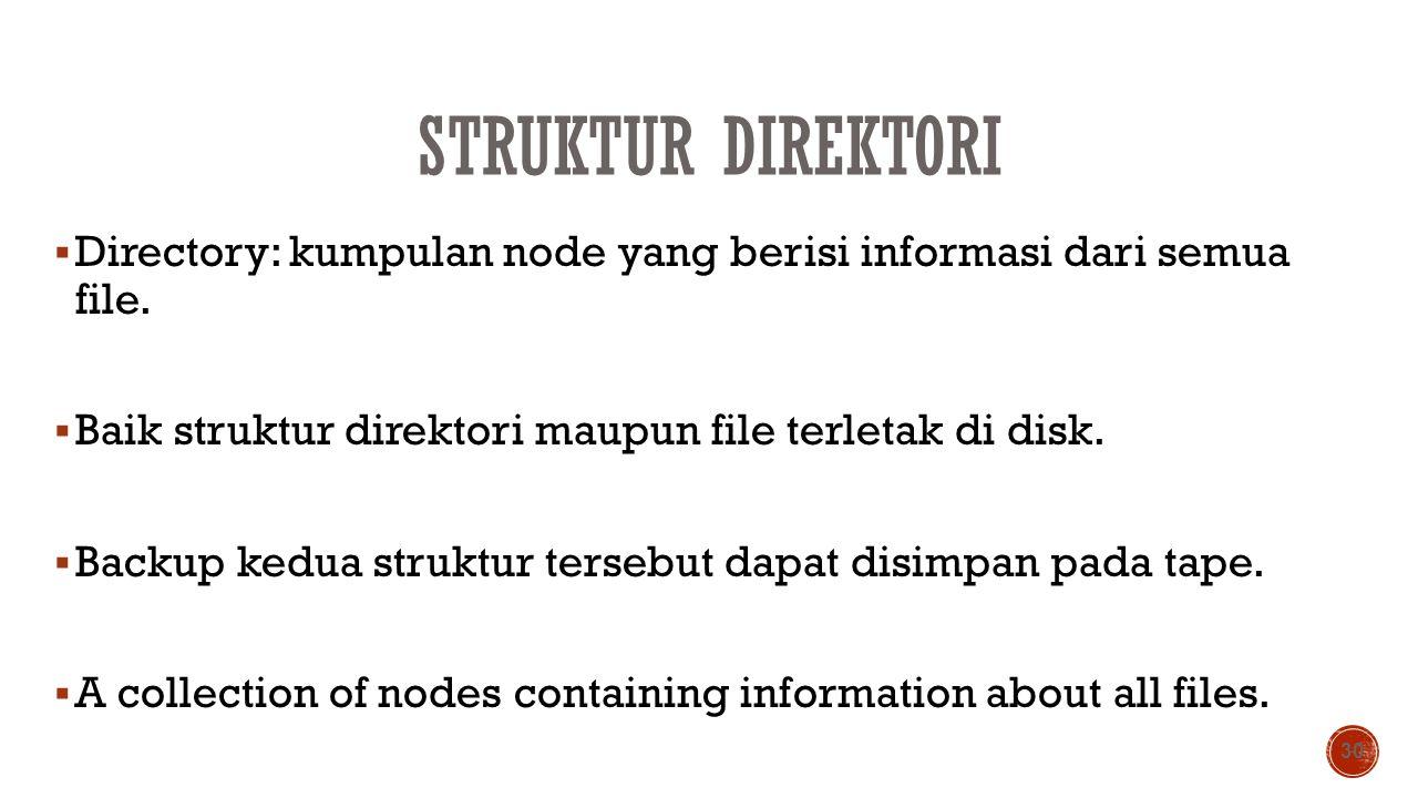 STRUKTUR DIREKTORI  Directory: kumpulan node yang berisi informasi dari semua file.  Baik struktur direktori maupun file terletak di disk.  Backup