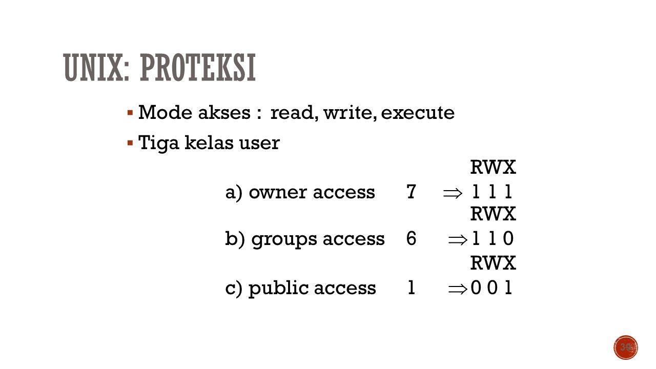 UNIX: PROTEKSI  Mode akses : read, write, execute  Tiga kelas user RWX a) owner access 7  1 1 1 RWX b) groups access 6  1 1 0 RWX c) public access