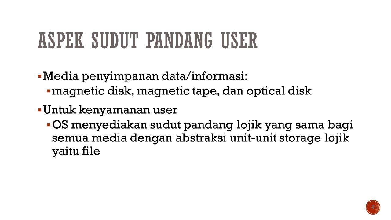 ASPEK SUDUT PANDANG USER  Media penyimpanan data/informasi:  magnetic disk, magnetic tape, dan optical disk  Untuk kenyamanan user  OS menyediakan